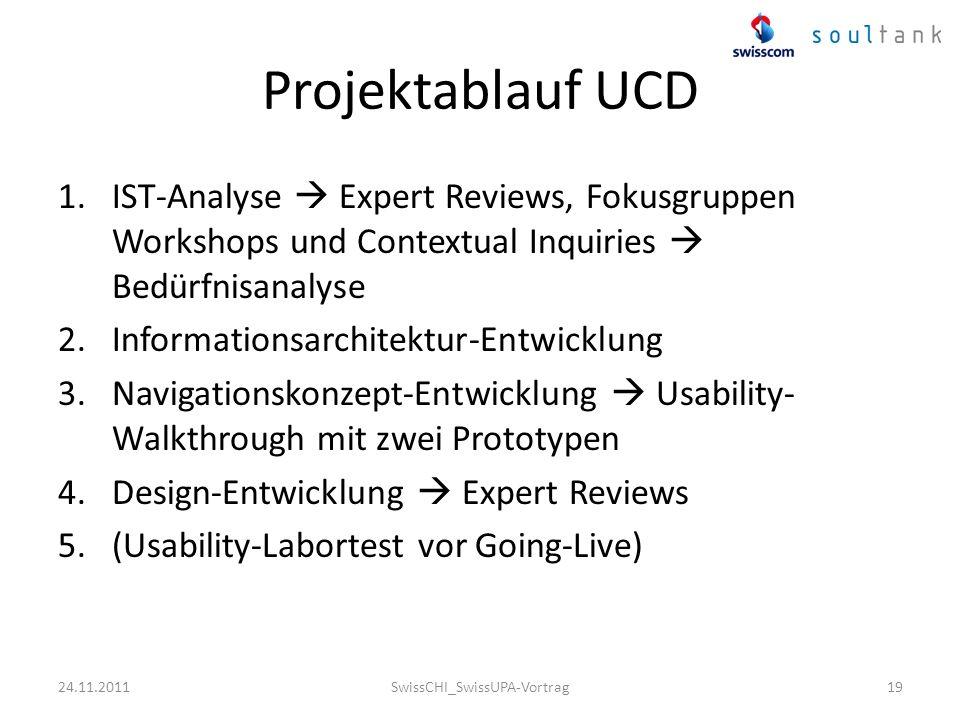 19 Projektablauf UCD 1.IST-Analyse Expert Reviews, Fokusgruppen Workshops und Contextual Inquiries Bedürfnisanalyse 2.Informationsarchitektur-Entwickl