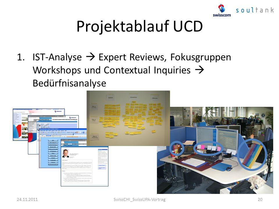20 Projektablauf UCD 1.IST-Analyse Expert Reviews, Fokusgruppen Workshops und Contextual Inquiries Bedürfnisanalyse 24.11.2011SwissCHI_SwissUPA-Vortra