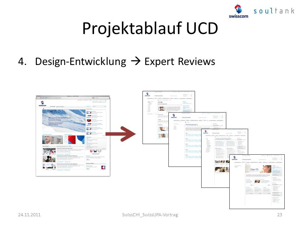 23 Projektablauf UCD 4.Design-Entwicklung Expert Reviews 24.11.2011SwissCHI_SwissUPA-Vortrag