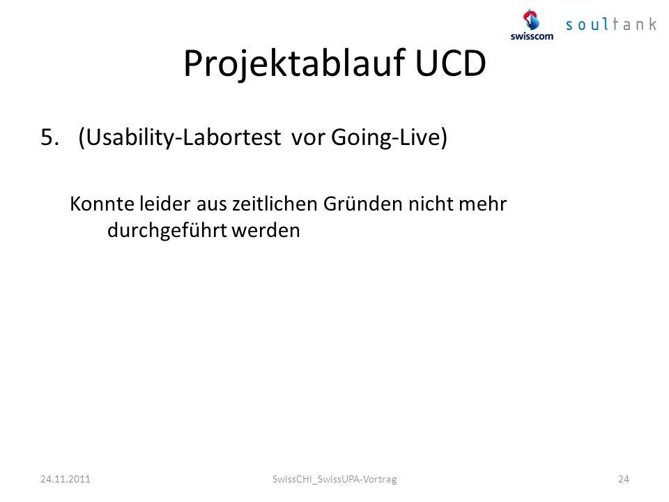 24 Projektablauf UCD 5.(Usability-Labortest vor Going-Live) Konnte leider aus zeitlichen Gründen nicht mehr durchgeführt werden 24.11.2011SwissCHI_Swi