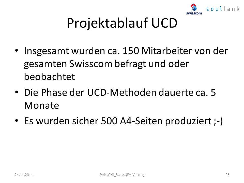Projektablauf UCD Insgesamt wurden ca. 150 Mitarbeiter von der gesamten Swisscom befragt und oder beobachtet Die Phase der UCD-Methoden dauerte ca. 5