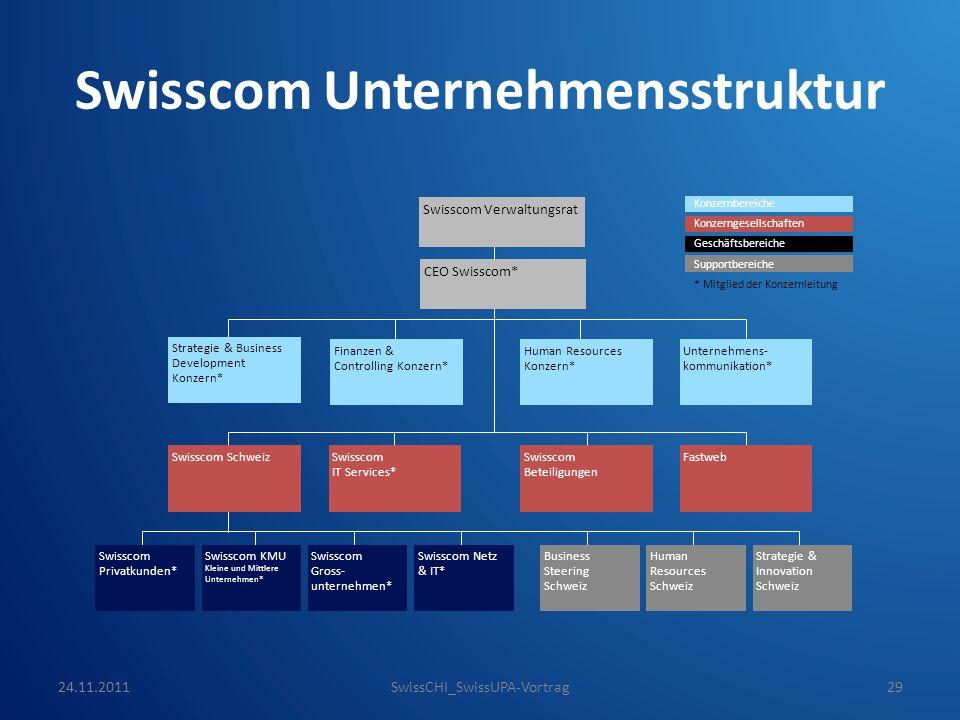 Swisscom Unternehmensstruktur Konzernbereiche Konzerngesellschaften Geschäftsbereiche Supportbereiche * Mitglied der Konzernleitung Swisscom Verwaltun