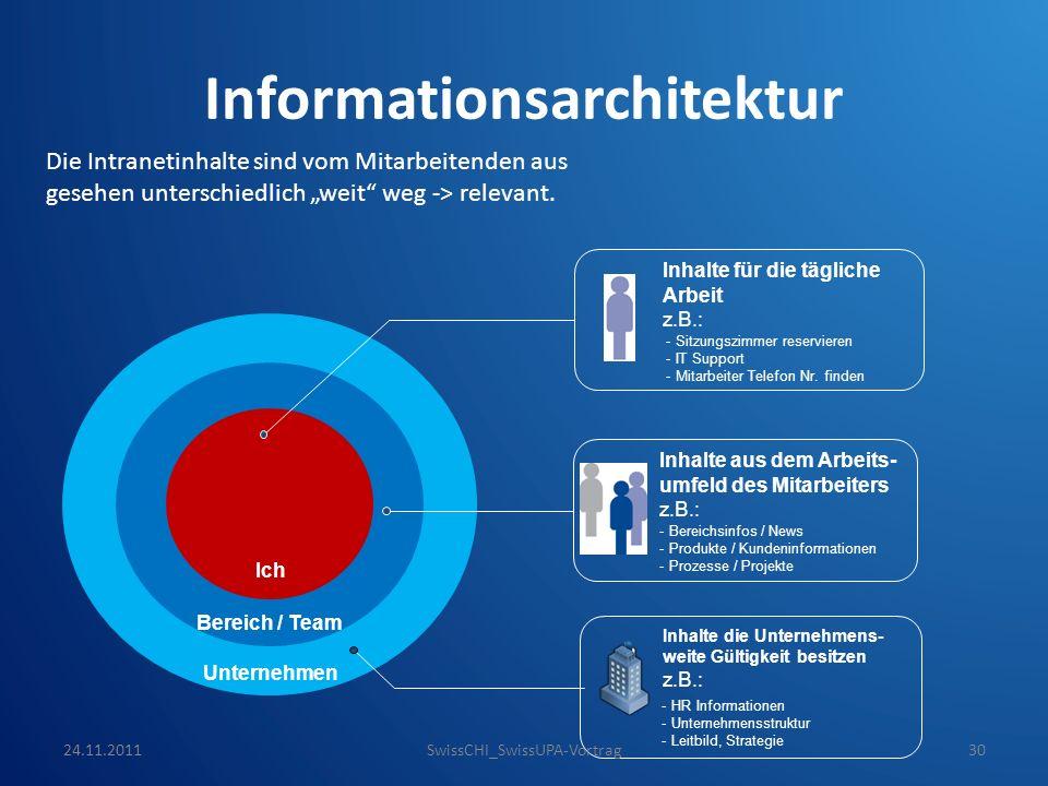 Die Intranetinhalte sind vom Mitarbeitenden aus gesehen unterschiedlich weit weg -> relevant. Informationsarchitektur Ich Bereich / Team Unternehmen I