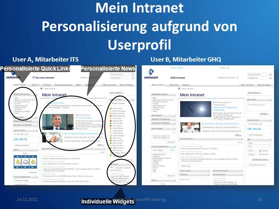Mein Intranet Personalisierung aufgrund von Userprofil User A, Mitarbeiter ITS Personalisierte Quick LinksPersonalisierte News Individuelle Widgets Us