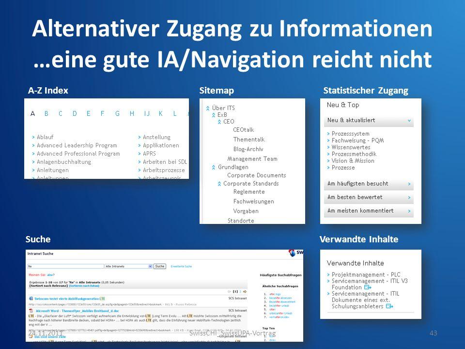 Alternativer Zugang zu Informationen …eine gute IA/Navigation reicht nicht SitemapA-Z IndexStatistischer Zugang Verwandte InhalteSuche 24.11.2011Swiss