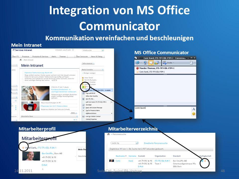 Integration von MS Office Communicator Kommunikation vereinfachen und beschleunigen Mein Intranet MS Office Communicator MitarbeiterprofilMitarbeiterv