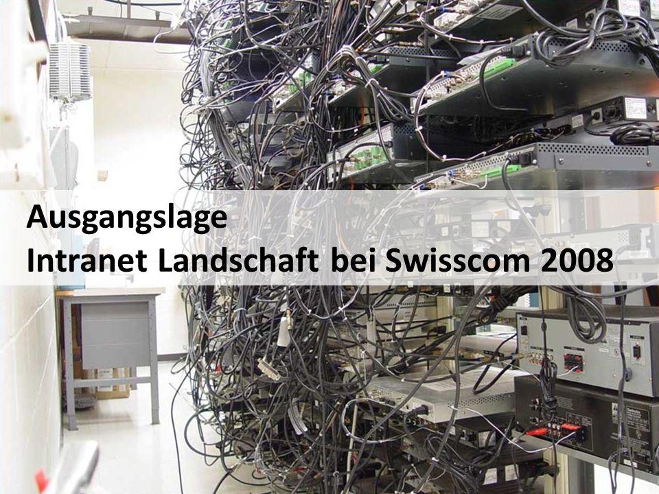 Intranet Landschaft bei Swisscom 2008 Heterogene, historisch gewachsene Intranet Systemlandschaft 9 Intranets, 2-6 jährig, 7 Technologien, 50000 Intranet Seiten 15000 Enduser, 600 Intranet Autoren fehlende Gesamt- informationsarchitektur, keine einheitliche Benutzerführung keine übergreifend funktionierende Suche zu viele und z.T.