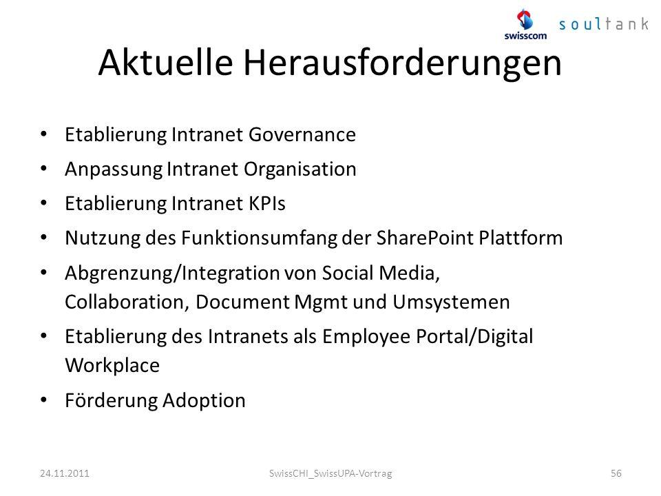Aktuelle Herausforderungen Etablierung Intranet Governance Anpassung Intranet Organisation Etablierung Intranet KPIs Nutzung des Funktionsumfang der S