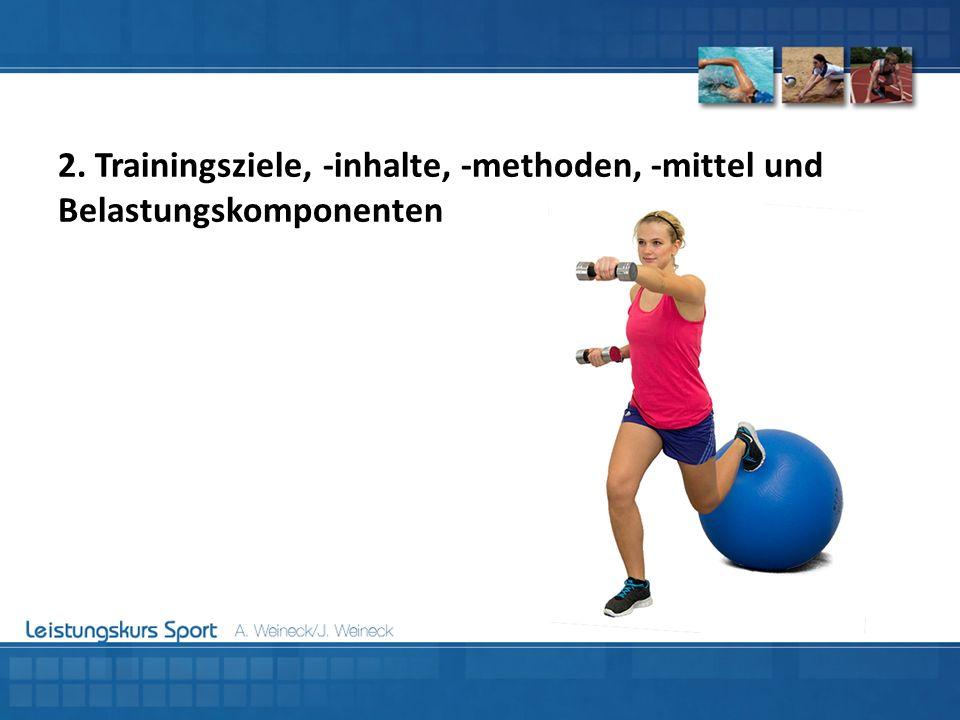 2. Trainingsziele, -inhalte, -methoden, -mittel und Belastungskomponenten