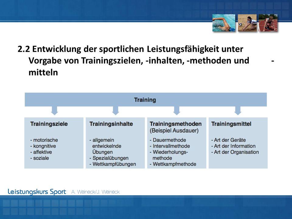 2.2 Entwicklung der sportlichen Leistungsfähigkeit unter Vorgabe von Trainingszielen, -inhalten, -methoden und - mitteln