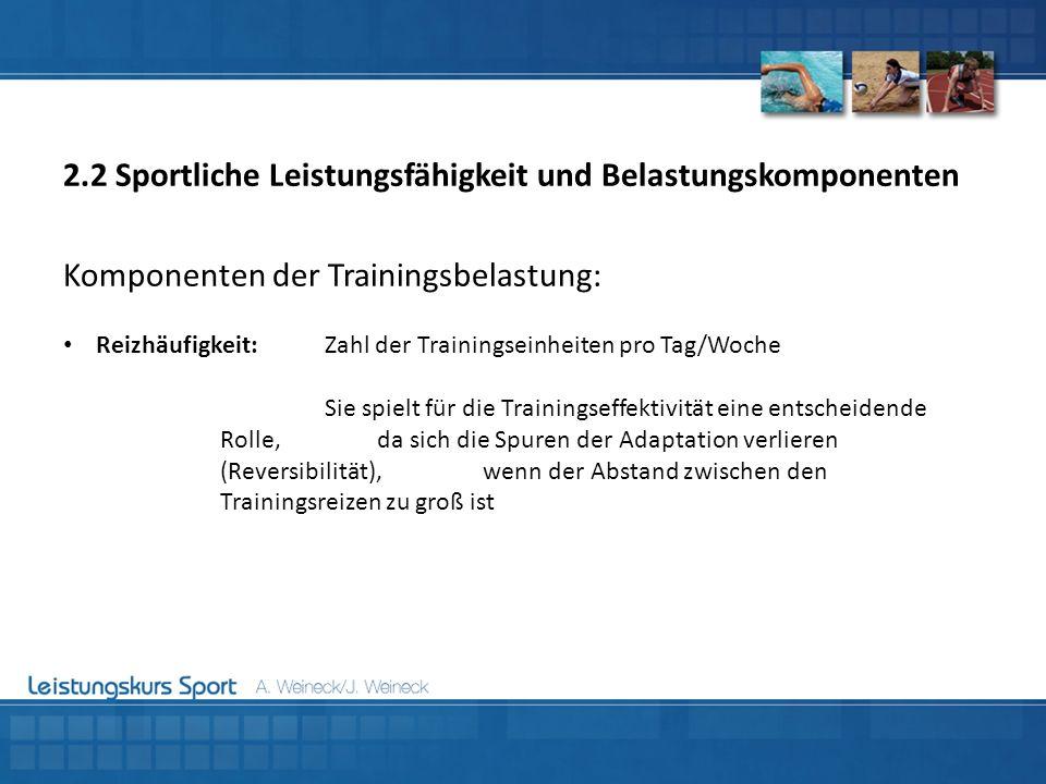 Komponenten der Trainingsbelastung: Reizhäufigkeit:Zahl der Trainingseinheiten pro Tag/Woche Sie spielt für die Trainingseffektivität eine entscheiden
