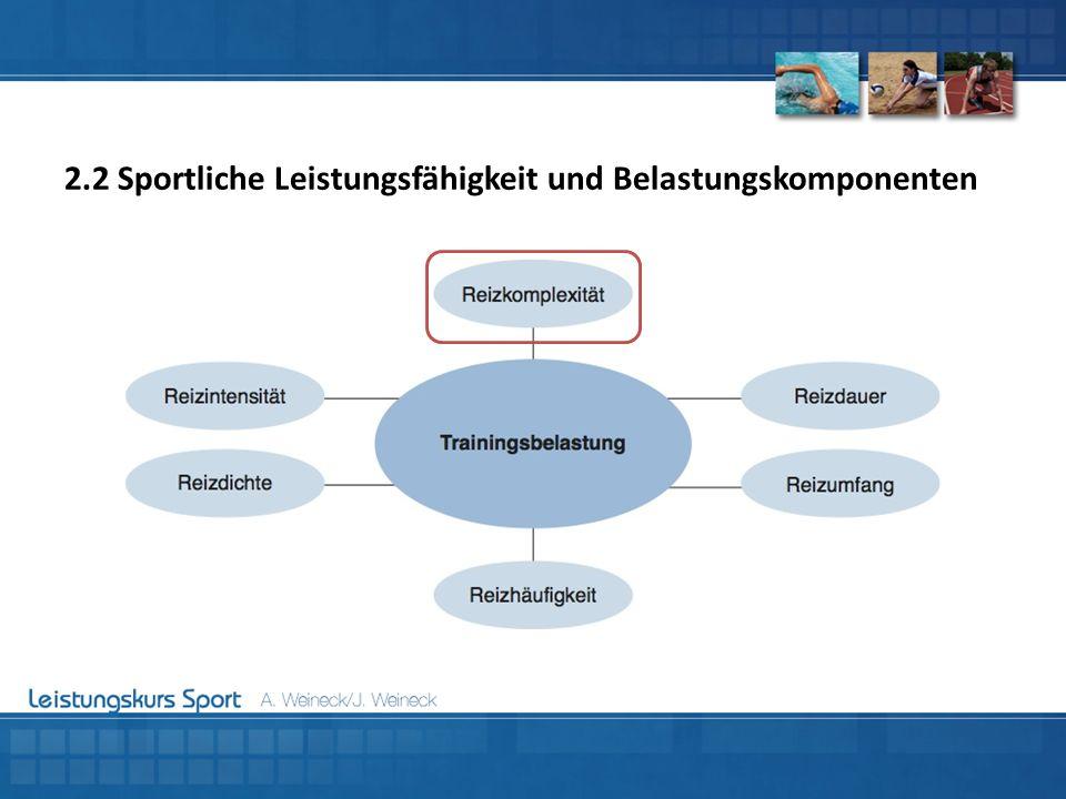 2.2 Sportliche Leistungsfähigkeit und Belastungskomponenten