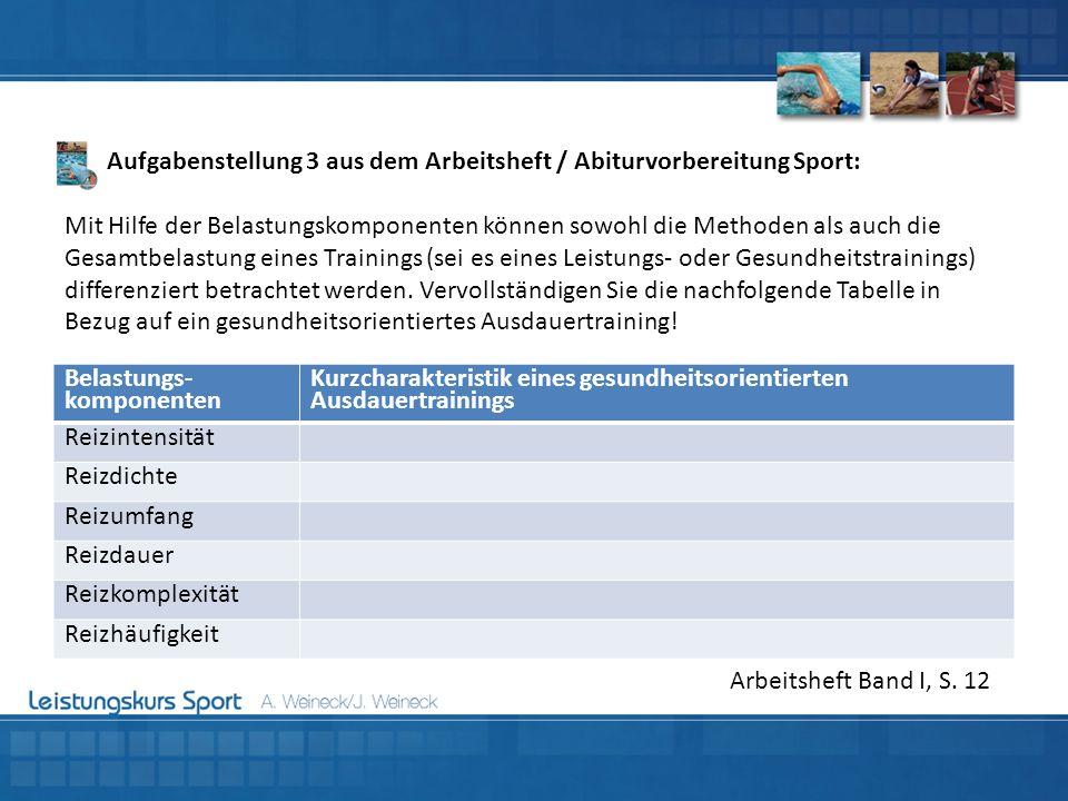 Aufgabenstellung 3 aus dem Arbeitsheft / Abiturvorbereitung Sport: Mit Hilfe der Belastungskomponenten können sowohl die Methoden als auch die Gesamtb