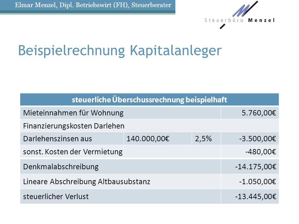 Beispielrechnung Kapitalanleger steuerliche Überschussrechnung beispielhaft Mieteinnahmen für Wohnung5.760,00 Finanzierungskosten Darlehen Darlehenszinsen aus140.000,002,5%-3.500,00 sonst.