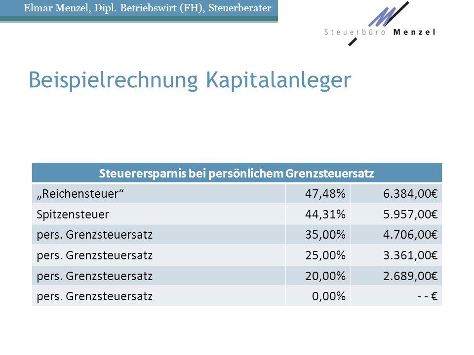 Beispielrechnung Kapitalanleger Steuerersparnis bei persönlichem Grenzsteuersatz Reichensteuer47,48%6.384,00 Spitzensteuer44,31%5.957,00 pers.