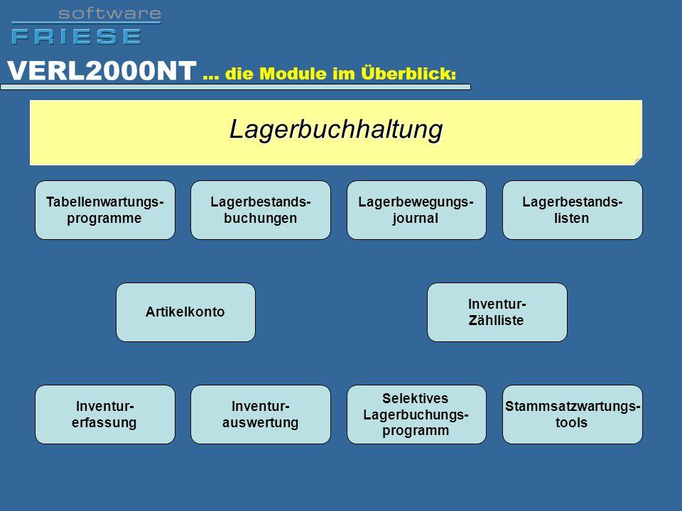 VERL2000NT … die Module im Überblick : Tabellenwartungs- programme Lagerbestands- buchungen Lagerbewegungs- journal Lagerbestands- listen Artikelkonto