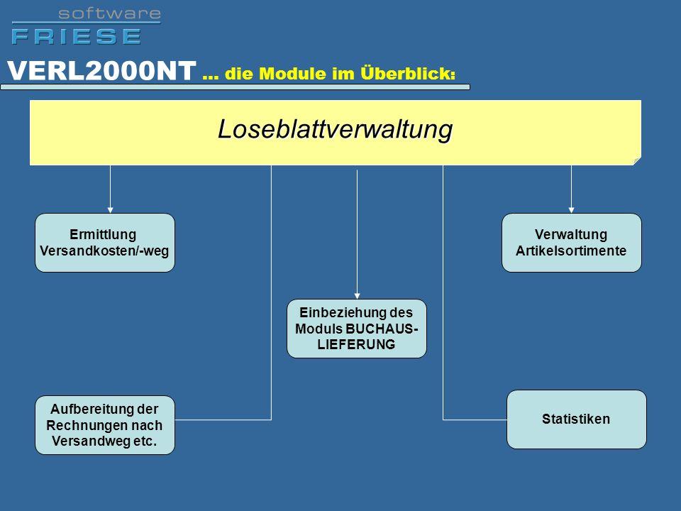 VERL2000NT … die Module im Überblick : Ermittlung Versandkosten/-weg Aufbereitung der Rechnungen nach Versandweg etc. Statistiken Verwaltung Artikelso