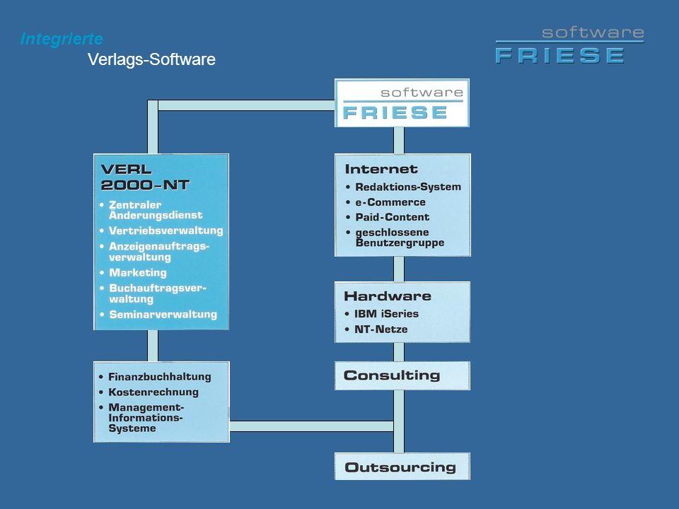 Integrierte Verlags-Software