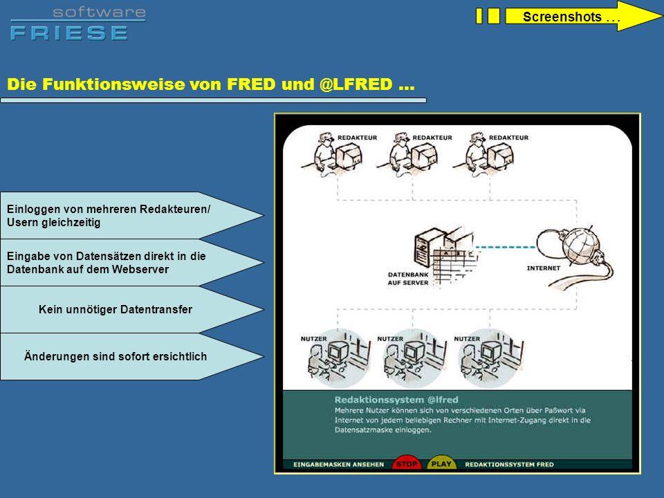 Die Funktionsweise von FRED und @LFRED … Eingabe von Datensätzen direkt in die Datenbank auf dem Webserver Kein unnötiger Datentransfer Änderungen sin