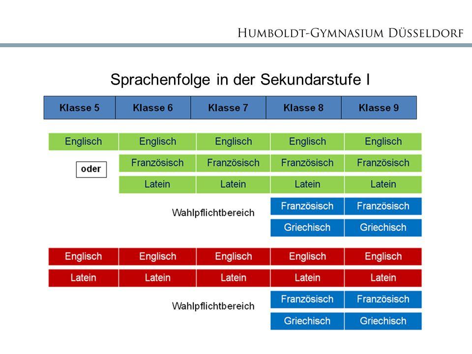 Sprachenfolge in der Sekundarstufe I