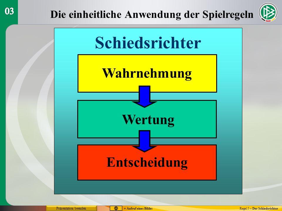 Die einheitliche Anwendung der Spielregeln Regel 5 – Der Schiedsrichter Schiedsrichter Wertung Entscheidung Wahrnehmung = Aufruf eines Bildes Präsentation beenden
