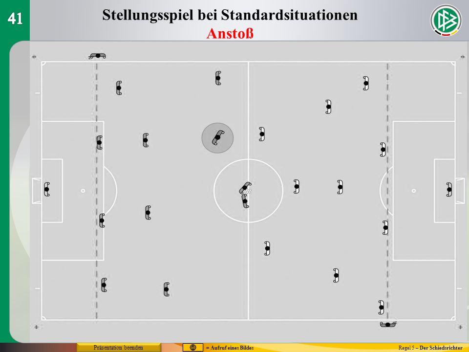 Regel 5 – Der Schiedsrichter Stellungsspiel bei Standardsituationen Anstoß = Aufruf eines Bildes Präsentation beenden