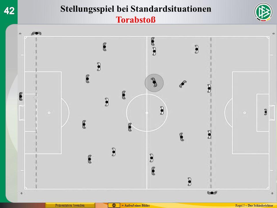 Regel 5 – Der Schiedsrichter Stellungsspiel bei Standardsituationen Torabstoß = Aufruf eines Bildes Präsentation beenden
