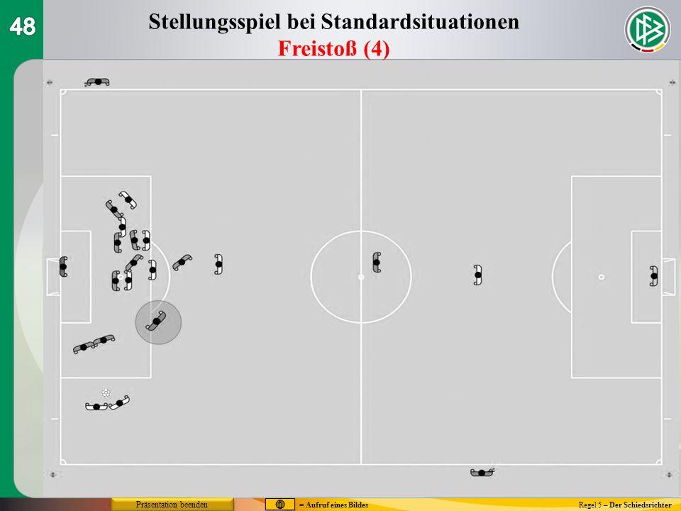 Regel 5 – Der Schiedsrichter Stellungsspiel bei Standardsituationen Freistoß (4) = Aufruf eines Bildes Präsentation beenden