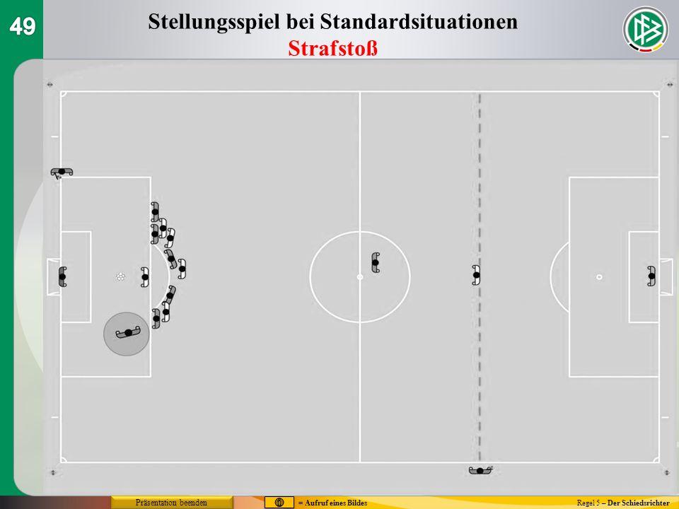 Regel 5 – Der Schiedsrichter Stellungsspiel bei Standardsituationen Strafstoß = Aufruf eines Bildes Präsentation beenden