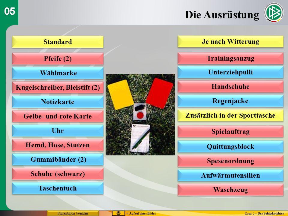 Regel 5 – Der Schiedsrichter Stellungsspiel bei Standardsituationen Freistoß (2) = Aufruf eines Bildes Präsentation beenden