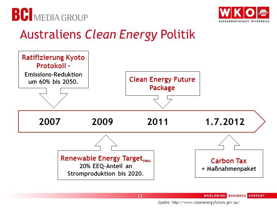 13 Australiens Clean Energy Politik Quelle: http://www.cleanenergyfuture.gov.au/ 2007 2009 2011 1.7.2012 Ratifizierung Kyoto Protokoll - Emissions-Red