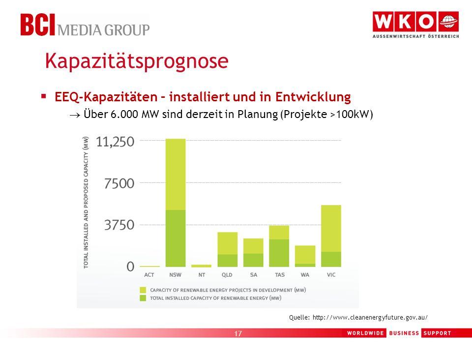 17 EEQ-Kapazitäten – installiert und in Entwicklung Über 6.000 MW sind derzeit in Planung (Projekte >100kW) Kapazitätsprognose Quelle: http://www.clea