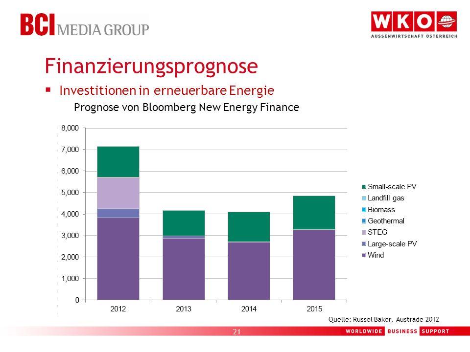 21 Investitionen in erneuerbare Energie Prognose von Bloomberg New Energy Finance Finanzierungsprognose Quelle: Russel Baker, Austrade 2012