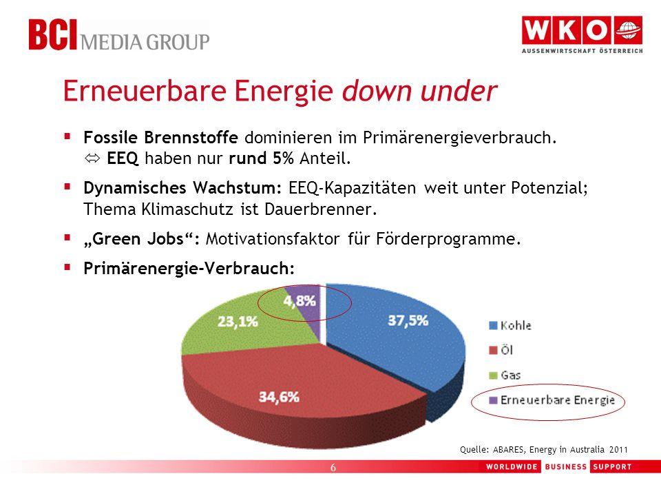 6 Fossile Brennstoffe dominieren im Primärenergieverbrauch. EEQ haben nur rund 5% Anteil. Dynamisches Wachstum: EEQ-Kapazitäten weit unter Potenzial;