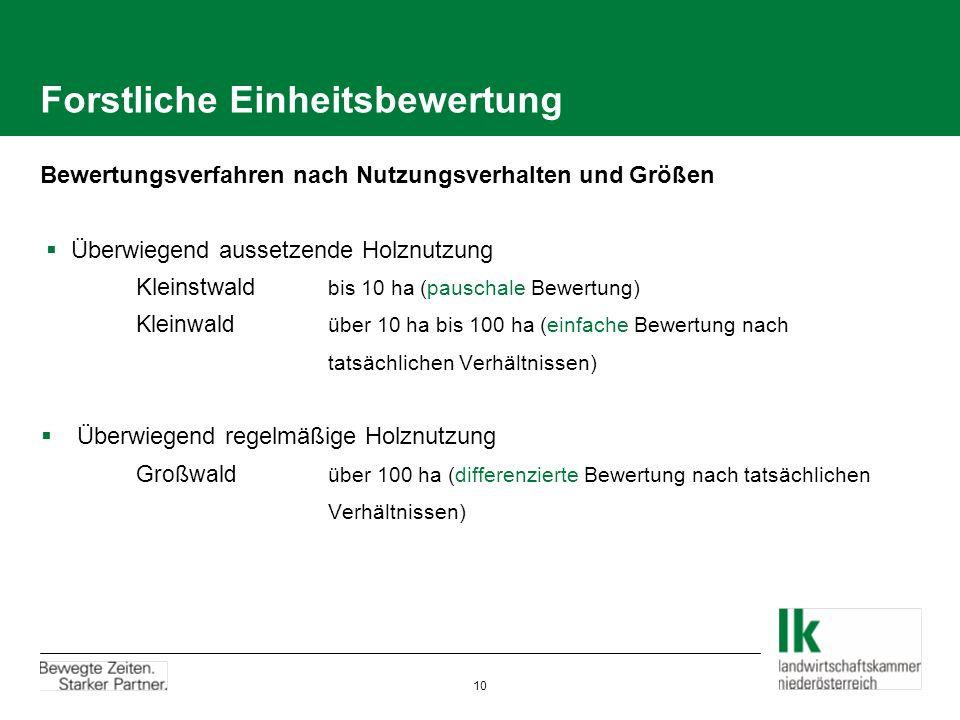 Forstliche Einheitsbewertung Bewertungsverfahren nach Nutzungsverhalten und Größen Überwiegend aussetzende Holznutzung Kleinstwald bis 10 ha (pauschal