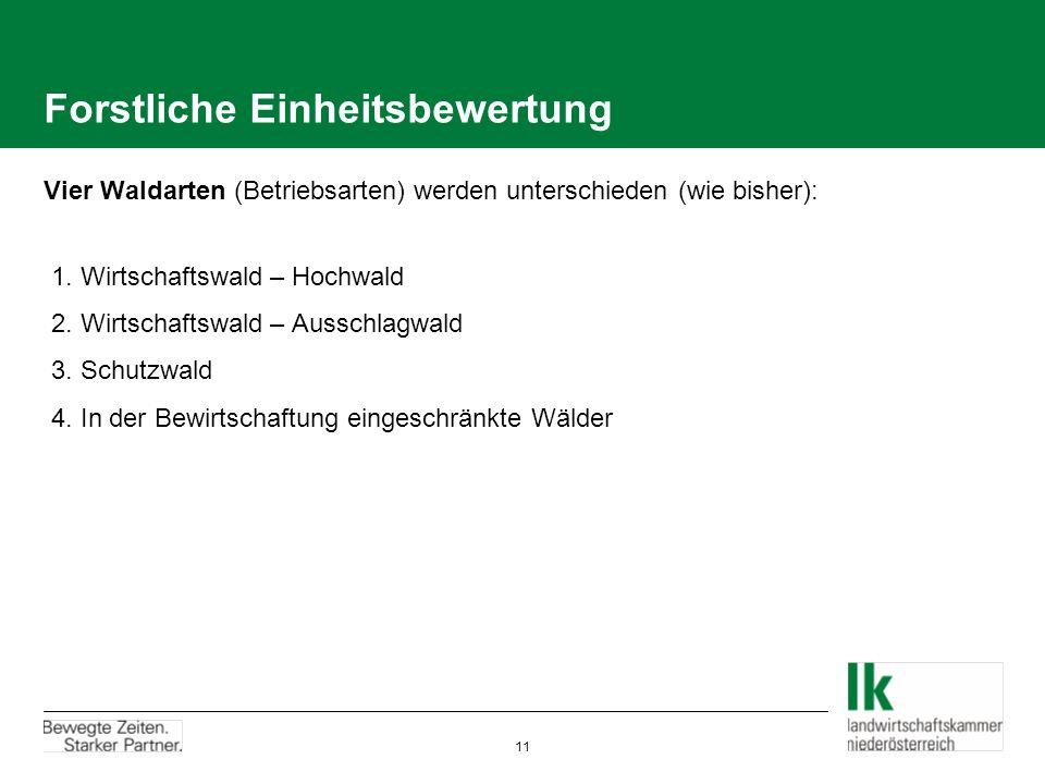 Forstliche Einheitsbewertung Vier Waldarten (Betriebsarten) werden unterschieden (wie bisher): 1. Wirtschaftswald – Hochwald 2. Wirtschaftswald – Auss