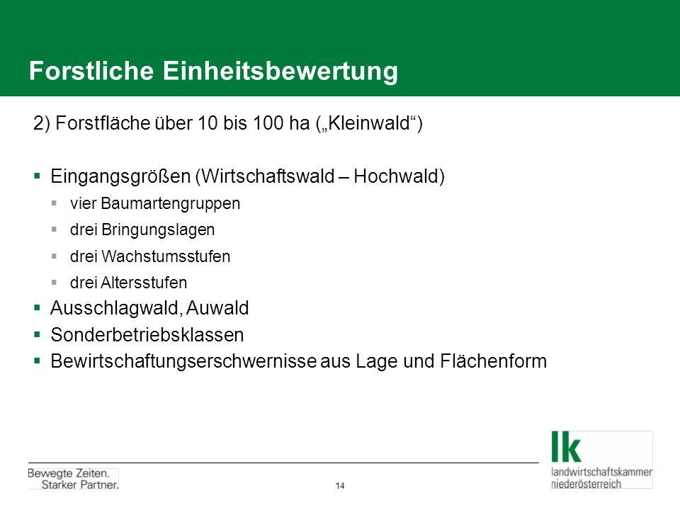 Forstliche Einheitsbewertung 2) Forstfläche über 10 bis 100 ha (Kleinwald) Eingangsgrößen (Wirtschaftswald – Hochwald) vier Baumartengruppen drei Brin