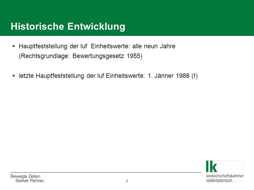 Historische Entwicklung Hauptfeststellung der luf Einheitswerte: alle neun Jahre (Rechtsgrundlage: Bewertungsgesetz 1955) letzte Hauptfeststellung der