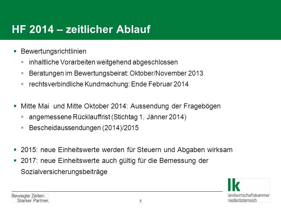 HF 2014 – zeitlicher Ablauf Bewertungsrichtlinien inhaltliche Vorarbeiten weitgehend abgeschlossen Beratungen im Bewertungsbeirat: Oktober/November 20