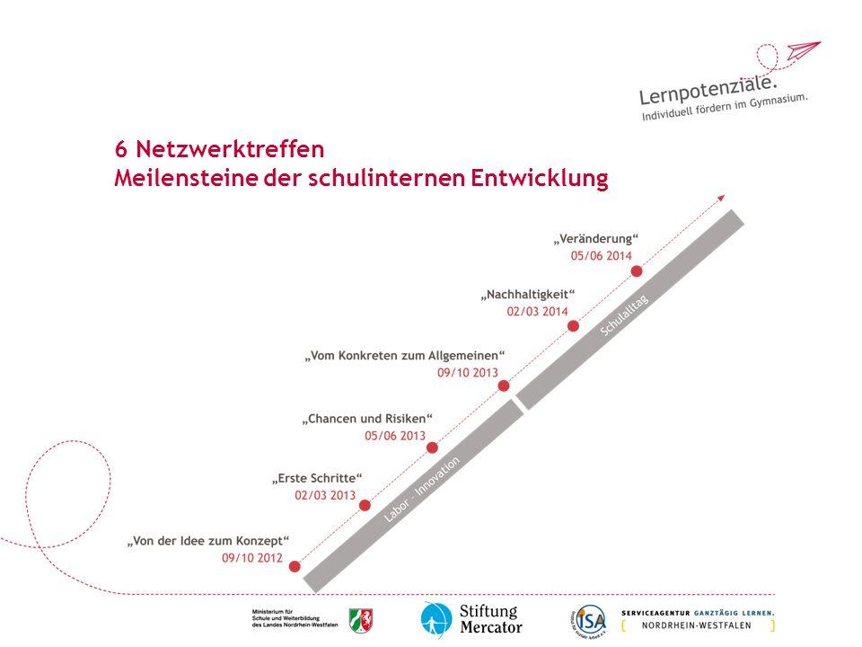 6 Netzwerktreffen Meilensteine der schulinternen Entwicklung