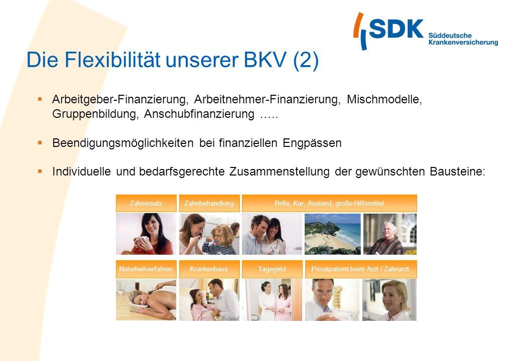 Die Flexibilität unserer BKV (2) Arbeitgeber-Finanzierung, Arbeitnehmer-Finanzierung, Mischmodelle, Gruppenbildung, Anschubfinanzierung ….. Beendigung