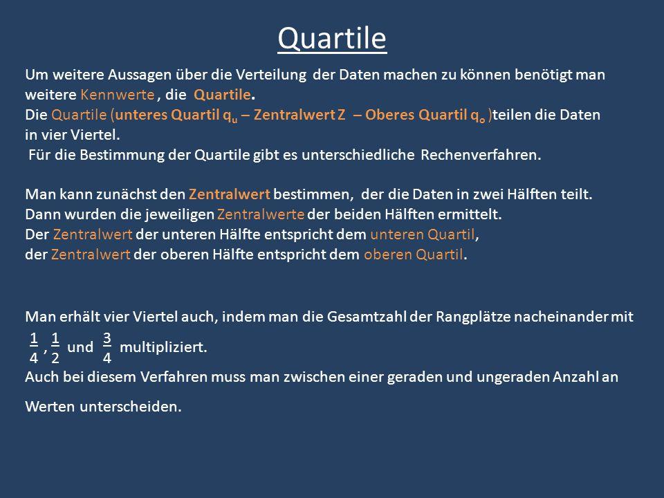 Rang1234567891011121314151617181920 Note1,0 1,72,02,22,5 2,73,0 3,23,53,7 4,04,55,05,5 8a Z = 2,85 q u = 1,85q o = 3,7 Berechnung der Quartile Beispiel 1: Die Gesamtzahl der Rangplätze ist 20 Berechnung des unteren Quartils q u 20 = 5 Ist das Ergebnis ganzzahlig, nimmt man den Mittelwert aus den Werten dieses und des nächst höheren Rangplatzes.