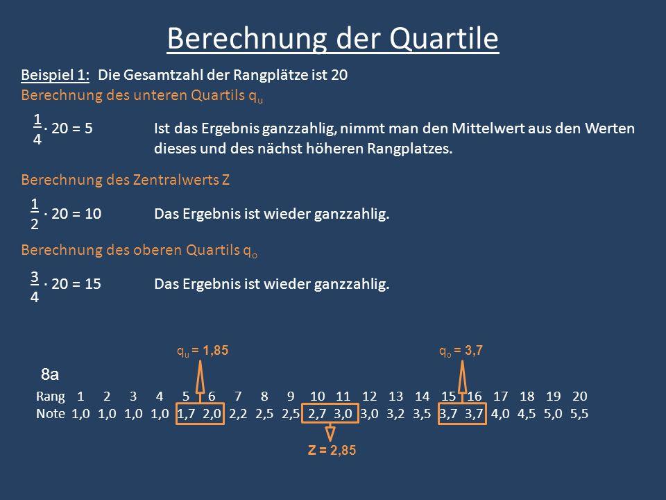 Rang12345678910111213141516171819 Note1,52,0 2,2 2,52,7 3,0 3,24,04,26,0 Z = 2,7 q u = 2,0 q o = 3,0 Berechnung der Quartile Beispiel 2: Die Gesamtzahl der Rangplätze ist 19 Berechnung des unteren Quartils q u 19 = 4,75 Ist das Ergebnis nicht ganzzahlig, nimmt man den Wert des nächst höheren Rangplatzes: 4,75 Rang 5 1414 Berechnung des Zentralwerts Z 19 = 9,5 Das Ergebnis ist wieder nicht ganzzahlig: 9,5 Rang 10 1212 Berechnung des oberen Quartils q o 19 = 14,25 Das Ergebnis ist wieder nicht ganzzahlig: 14,25 Rang 15 3434 8b