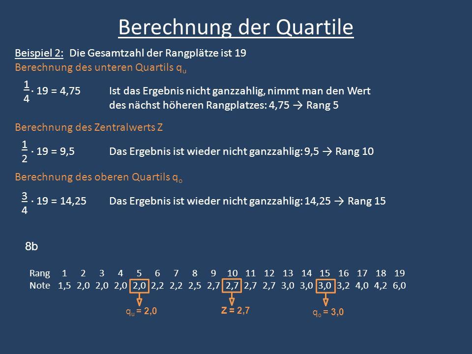 Aus den 5 Kennwerten des Datensatzes wird das Diagramm erstellt: 5 Kennwerte Boxplots Wert 7aWert 7b Minimum1,01,5 Unteres Quartil1,92,0 Zentralwert2,92,7 Oberes Quartil3,73,0 Maximum5,56,0 1 2 3 4 5 6 7a7b 1.