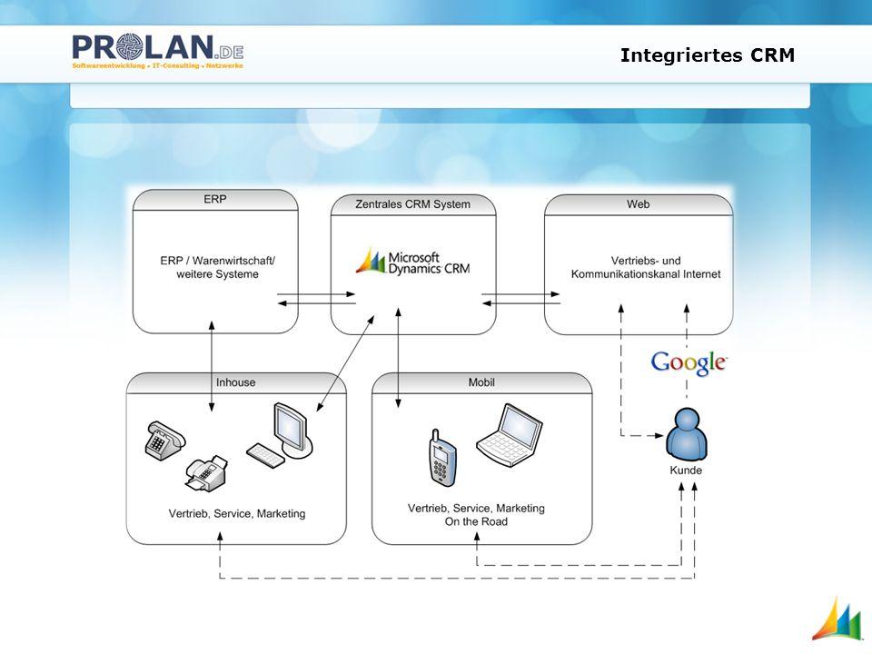 Integriertes CRM