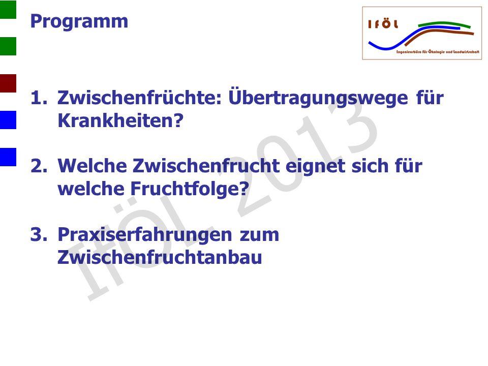 Ergebnisse der Analysen PflanzenschnittTrockenmasseStickstoffKaliumCalciumPhosphorMagnesium amkg/ha 02.07.2013449014016054,314,719,8 IfÖL 2013