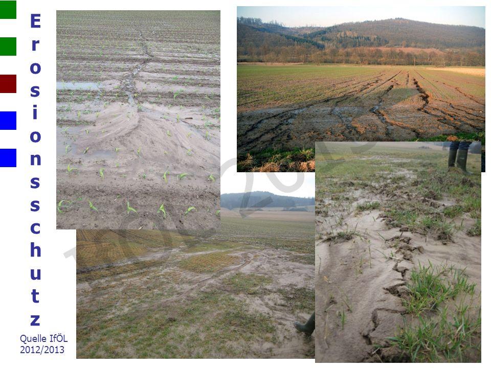 Quelle IfÖL 2012/2013 ErosionsschutzErosionsschutz IfÖL 2013