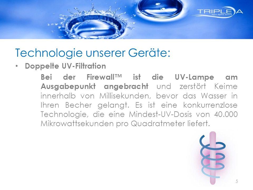 Technologie unserer Geräte: Doppelte UV-Filtration Bei der Firewall ist die UV-Lampe am Ausgabepunkt angebracht und zerstört Keime innerhalb von Milli