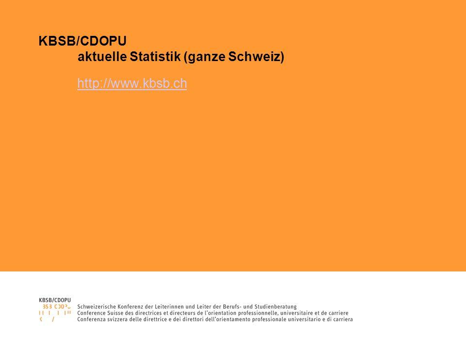 KBSB/CDOPU aktuelle Statistik (ganze Schweiz) http://www.kbsb.ch