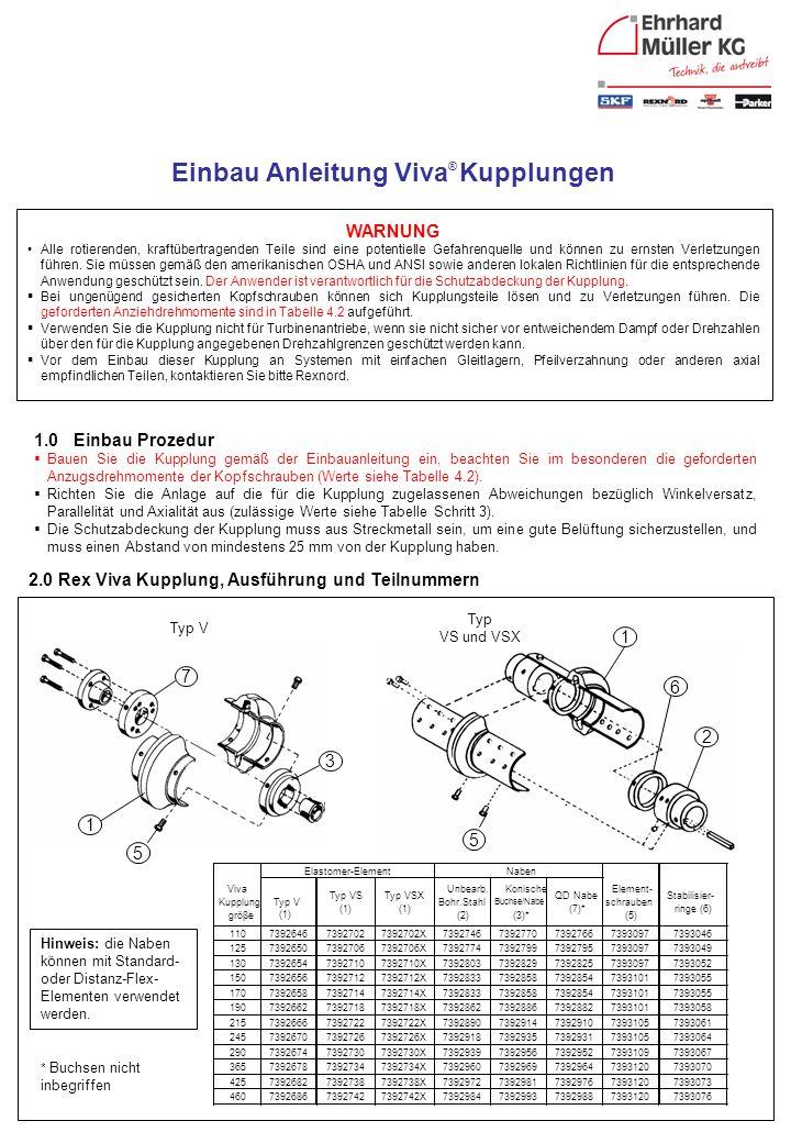 1.0 Einbau Prozedur Bauen Sie die Kupplung gemäß der Einbauanleitung ein, beachten Sie im besonderen die geforderten Anzugsdrehmomente der Kopfschraub